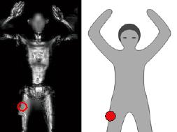 女神节专题|OBE毫米波成像技术,真正让无接触安检成为现实!